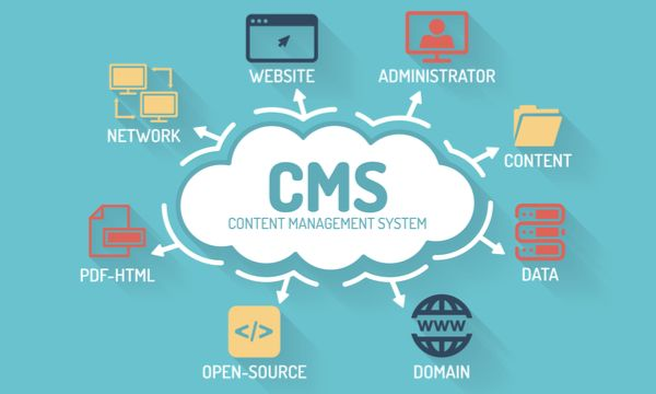 Website Content Management System Flowchart