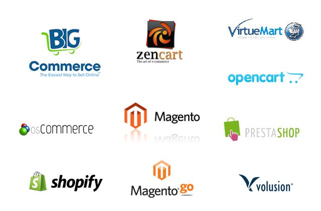 Types of eCommerce website design platforms