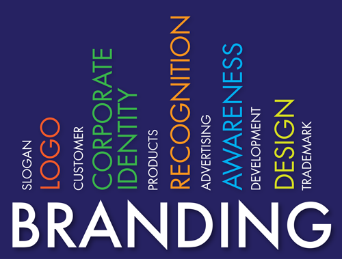 banner showing branding by ecommerce website design company